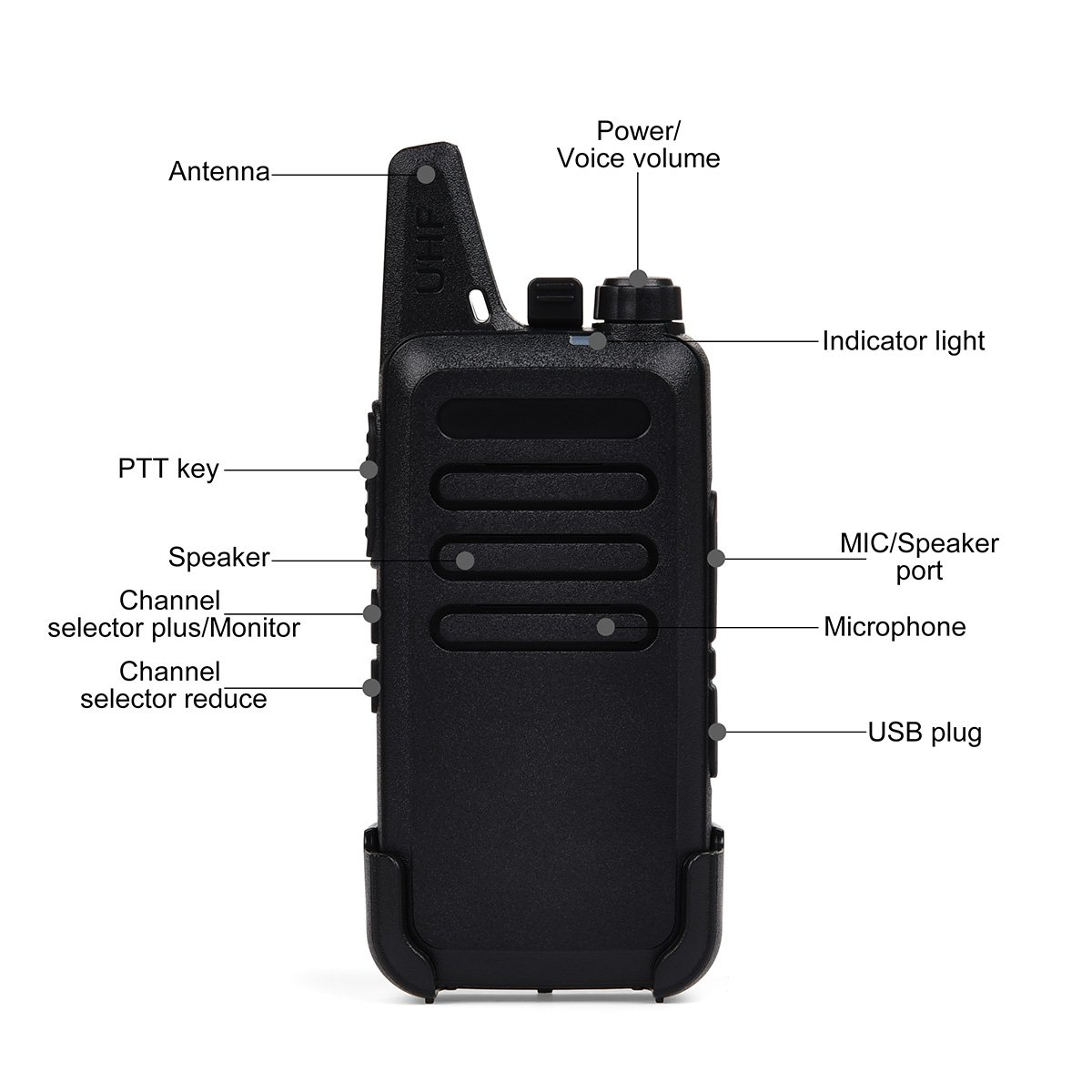 Swiftion Rechargeable Walkie Talkies for Hunting Long Range 2 Way Radio Walky Talky Rechargable Professional interphone for Trave for Police 16 Channel 2 Way Radios with Charger (Pack of 2) by Swiftion (Image #3)