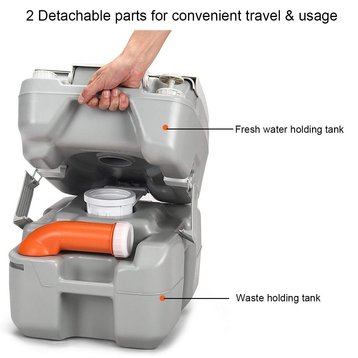 Safstar Upgraded 5.3 Gallon Portable Toilet Splash-Free Dumping, Anti-Leak Water Pump, Large Capacity Waste Tank with Level Indicator, 3 Way Pistol Flush, Rotating Spout for RV Travel Camping by S AFSTAR