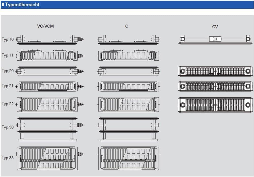 Buderus Kompaktheizk/örper Typ 33 H/öhe 300 x L/änge 1800 mit Halter und Stopfen