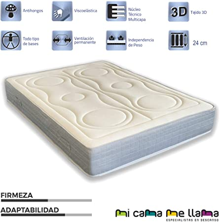 MICAMAMELLAMA Colchon Muelles Ensacados Reversible Viscoelastico Multicapas (90x190)