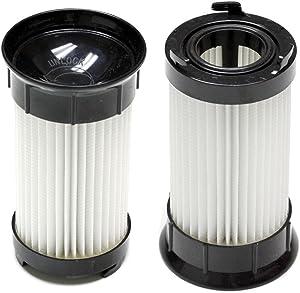 MaximalPower Replacement Eureka DCF-1 DCF-4 DCF-18 HEPA (Buy 2X Filters)