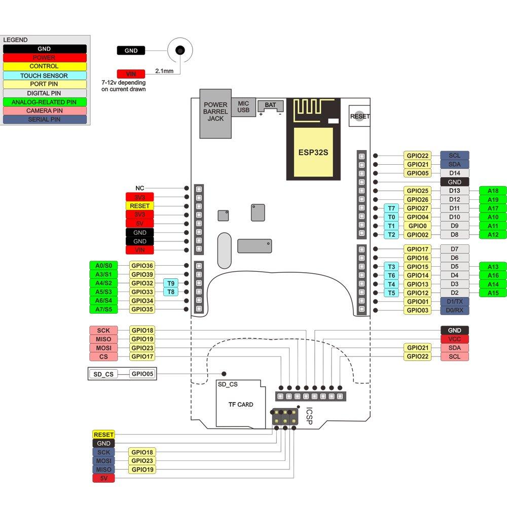 Arducam ESP32 UNO Board for Arducam Mini Camera Module Compatible with Arduino UNO R3 by Arducam (Image #6)