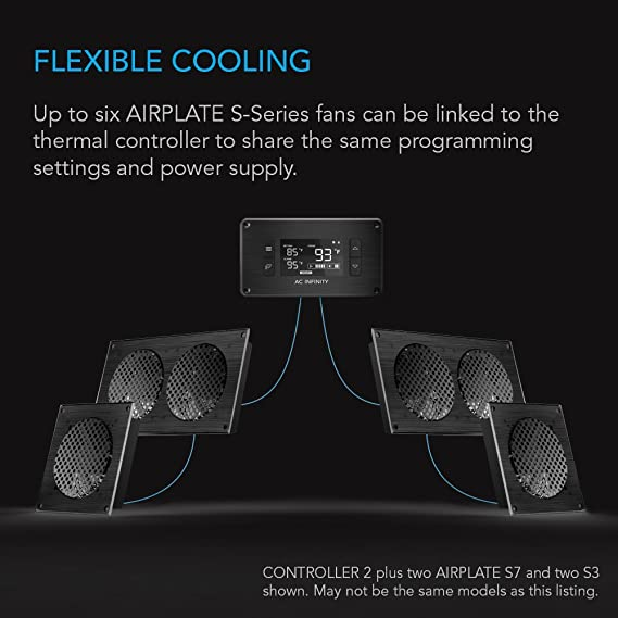 AC Infinity Controller 2, Fan Thermostat and Speed Controller, Controls AIRPLATE, MULTIFAN, USB Fans and Devices, for AV Cabinet Cooling