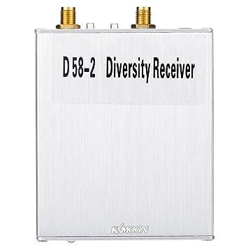 Amazon com : Wireless 5 8Ghz 32CH Wireless Audio Video Receiver Dual