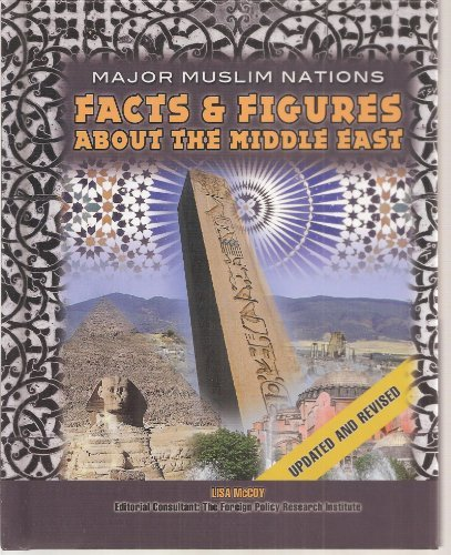 Facts and Figures about the Middle East (Major Muslim Nations)