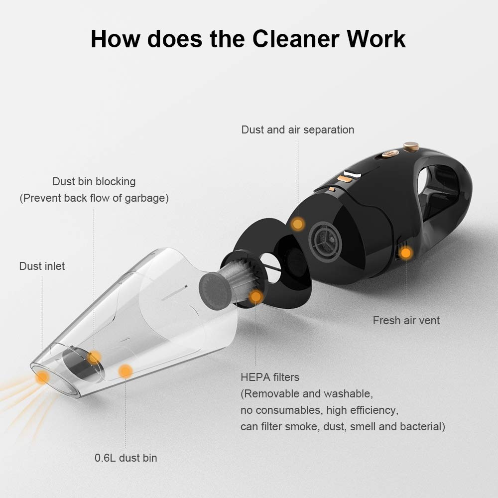 SONRU Wireless Car Vacuum Cleaner Handheld Car Vacuum Cordless Rechargeable 12V 120W 6000PA 2500mAh Lightweight Wet Dry Vacuum for Home Pet Hair Car Cleaning