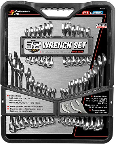 The 8 best wrench sets for men