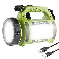 Lampe Torche LED Rechargeable Etanche