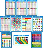 Educational Math Posters for Kids | Perfect for Children & Elementary Classrooms | Set of 10 Includes Addition, Subtraction, Multiplication, Division, Numbers, Shapes, Fractions, Place Value, More