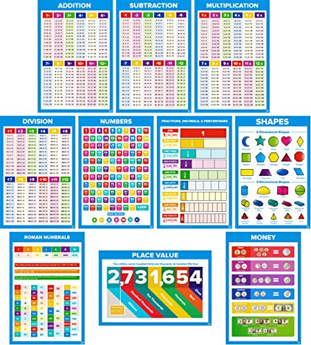 Educational Math Posters for Kids | Perfect for Children & Elementary Classrooms | Set of 10 Includes Addition, Subtraction, Multiplication, Division, Numbers, Shapes, Fractions, Place Value, And More