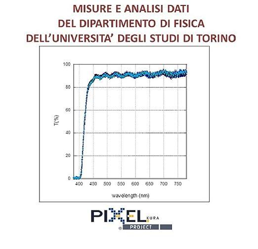 PELÍCULA PIXEL SCREEN FILTER Prueba Realizada por la Universidad de Turín, Anti-luz Azul y uv, Anti-arañazos y sin Burbujas, Innovadora ...