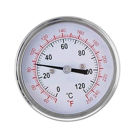 Fgyhty medidor de Temperatura de Alta precisión de Acero ...