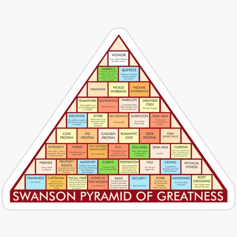 BeliNZStore Ron Swanson Pyramid of Greatness Stickers (3 Pcs/Pack)
