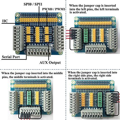 Multifunctional Extension Board Module