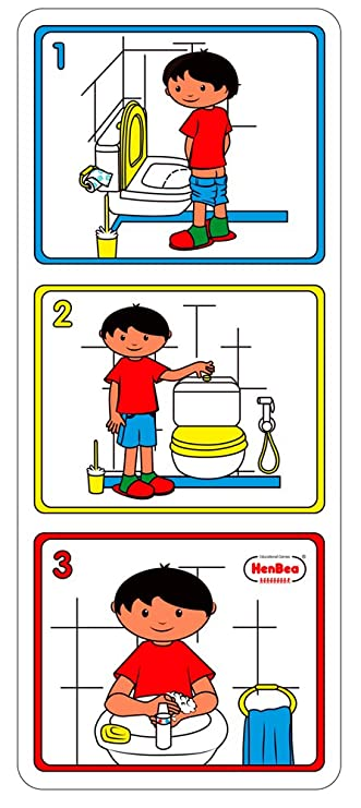Amazon.com: Henbea – Poster pictórico Hygiene Toilet for ...