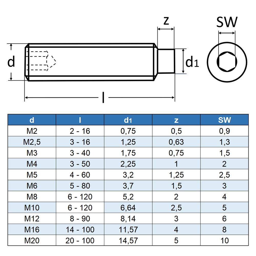 - Madenschrauben DIN 915 Edelstahl A2 V2A 10 St/ück rostfrei Eisenwaren2000 ISO 4028 Gewindeschrauben M10 x 25 mm Gewindestift mit Innensechskant und Zapfen