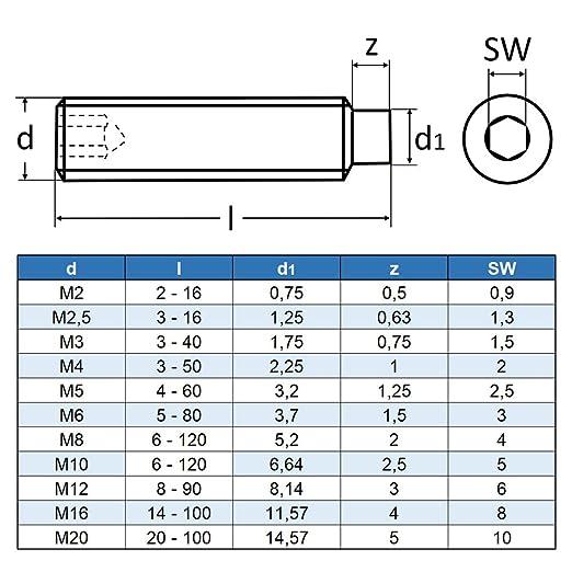 M5 x Längen 4-50 mm  EDELSTAHL A2 Innensechskant Madenschrauben DIN 913 wahlw