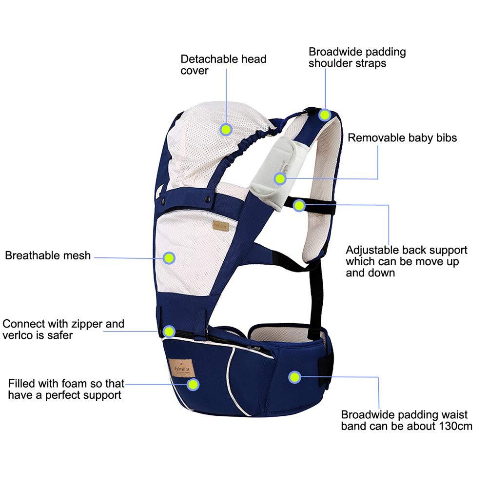 Bebamour Waistband Extender 5 in 1 Carry Ways Extension Belt for Women /& Men Ergonomic Baby Carrier Waistband Extender with 56.5 Inches Grey