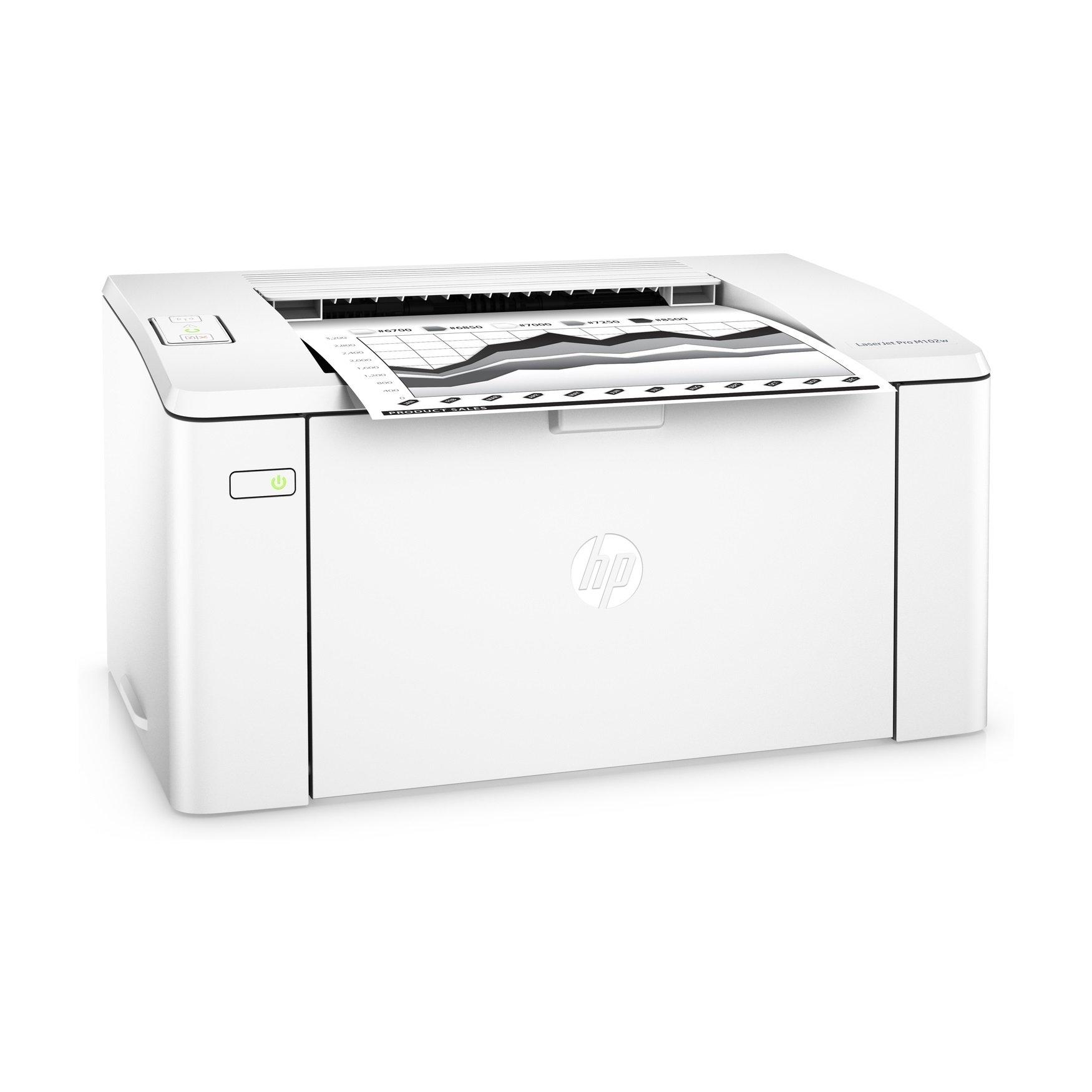 HP LaserJet Pro M102w Printer, White (Renewed)