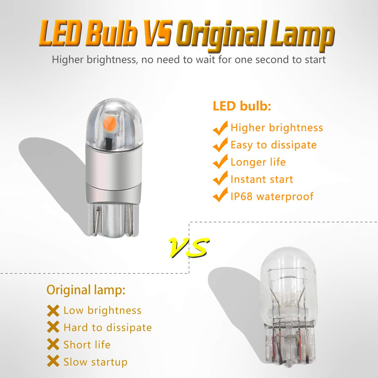 Tuincyn Lampadina bianca a LED per interni auto T10/W5W 3030/2SMD luce di retromarcia confezione da 2 luce di ricambio a cupola per targa 360/lumen luci laterali di direzione