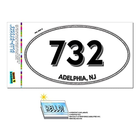 Amazoncom Graphics And More Area Code Oval Window Laminated - 732 area code