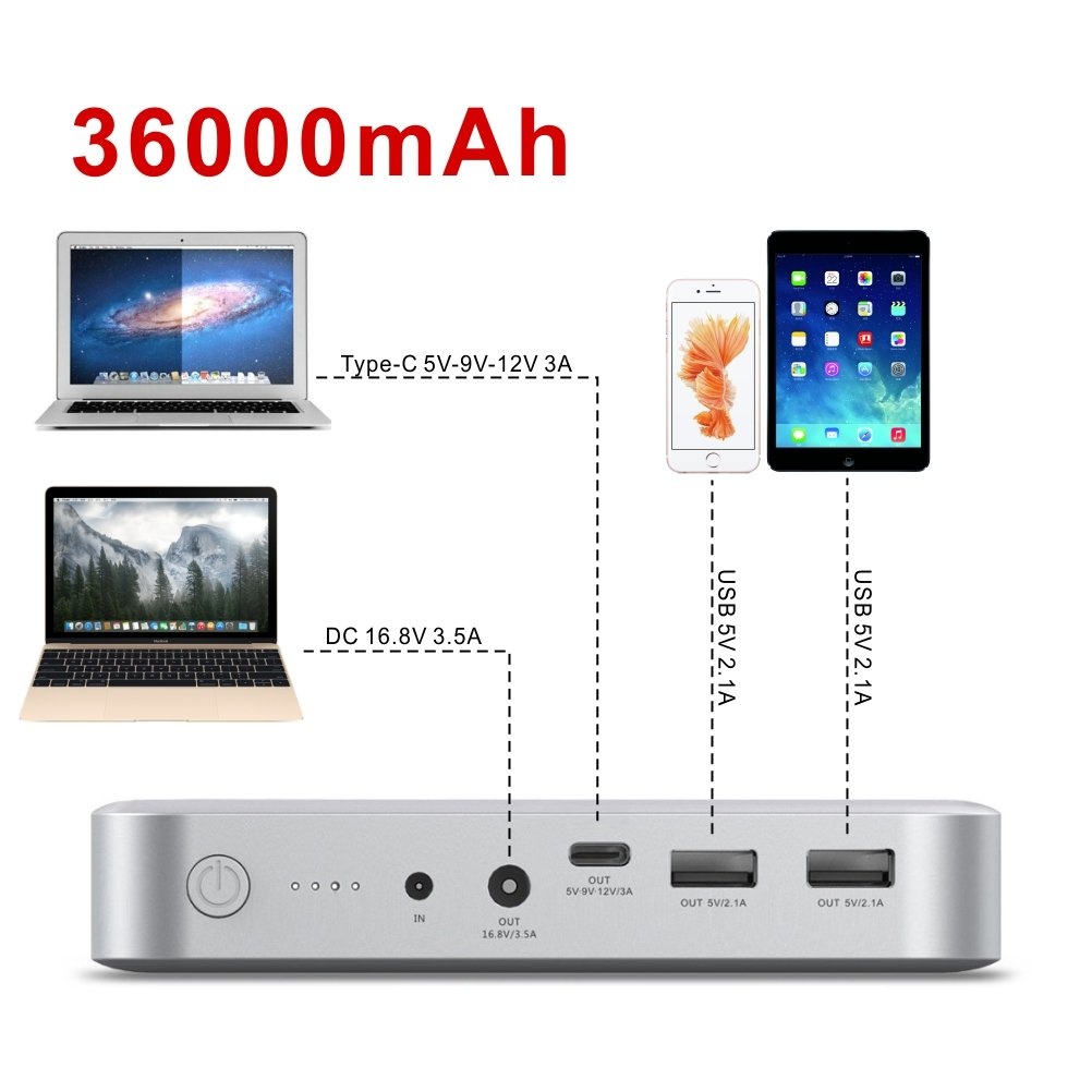 Laptop's Portable Power Bank 36000mAh External Battery Charger for Apple Tablet Laptop Notebook iPad iPhone Samsung Galaxy Android Smartphones & More - Total 4 Port(DC16.8V/Type C 5.9.12v/5V/5V) by MAXOAK (Image #4)