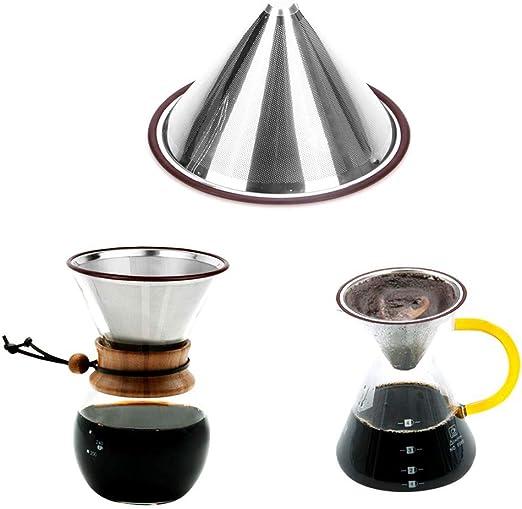 SOHAPY - Filtro de café reutilizable de acero inoxidable para ...