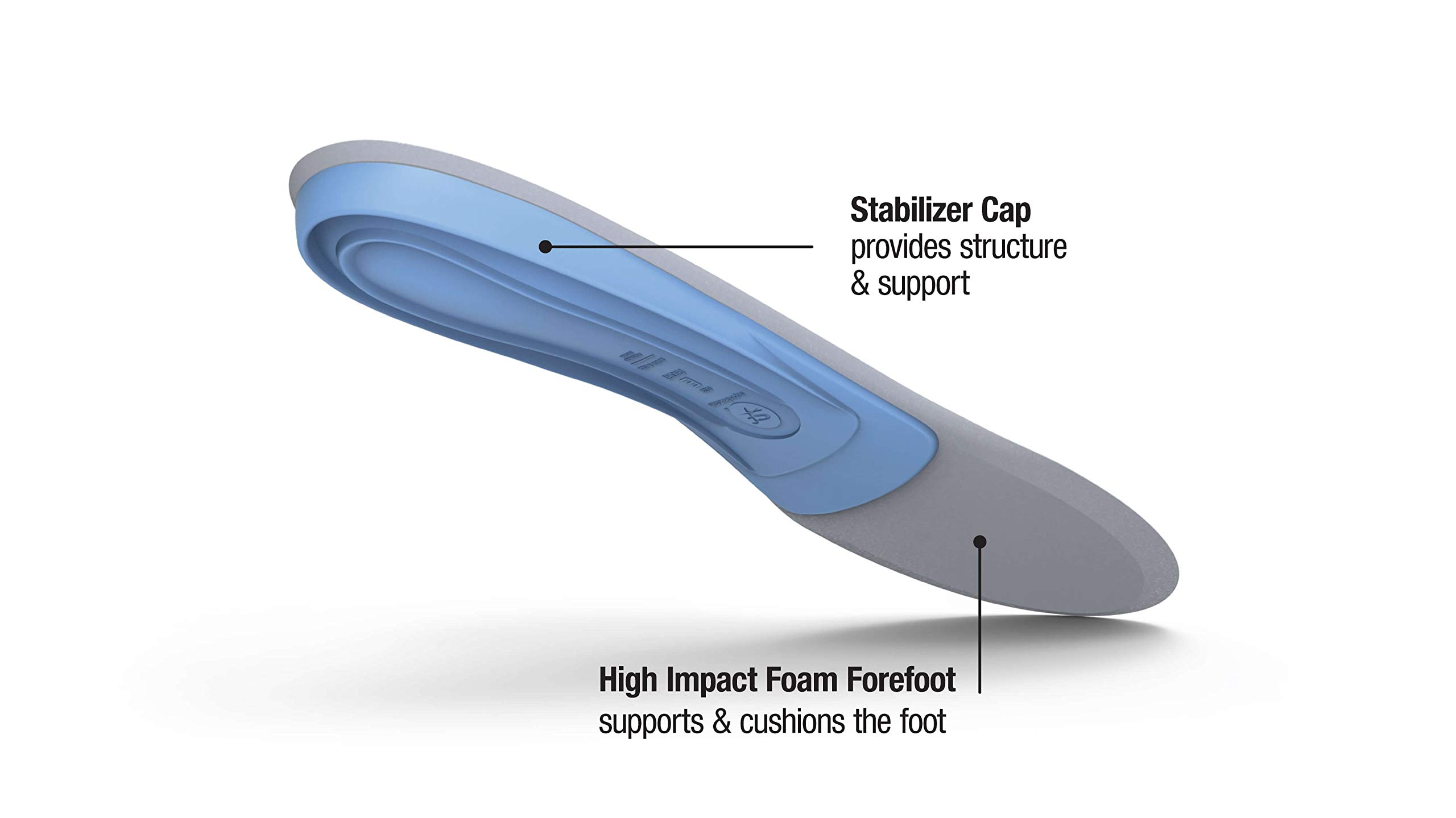 Superfeet BLUE Full Length Insole, Blue, E: 10.5-12 US Womens / 9.5-11 US Mens by Superfeet (Image #4)
