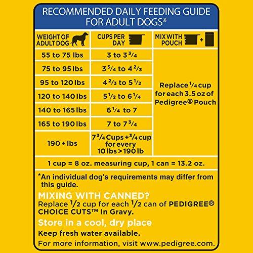 Pedigree Dog Food For Joint Health