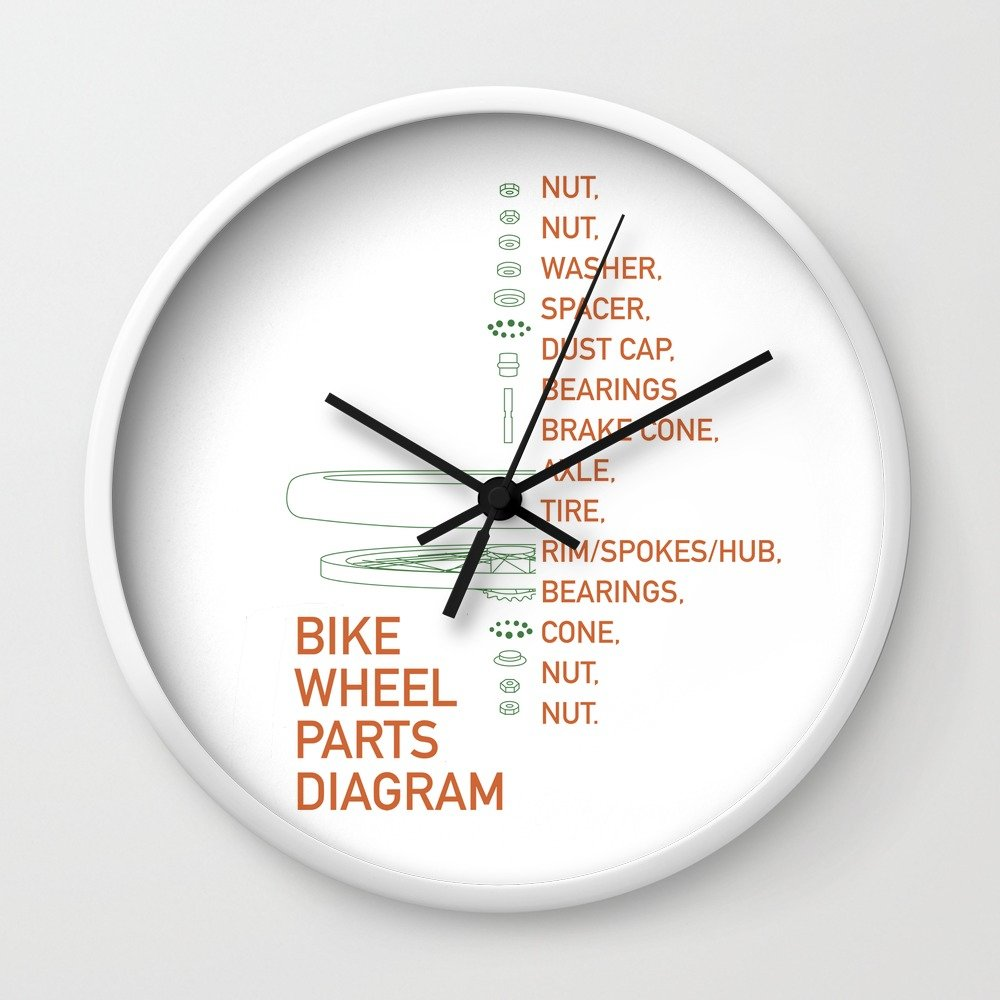 Electric Bicycle Parts Diagram Electrical Wiring Diagrams Bike Wheel Components Schematic Exploded Www Topsimages