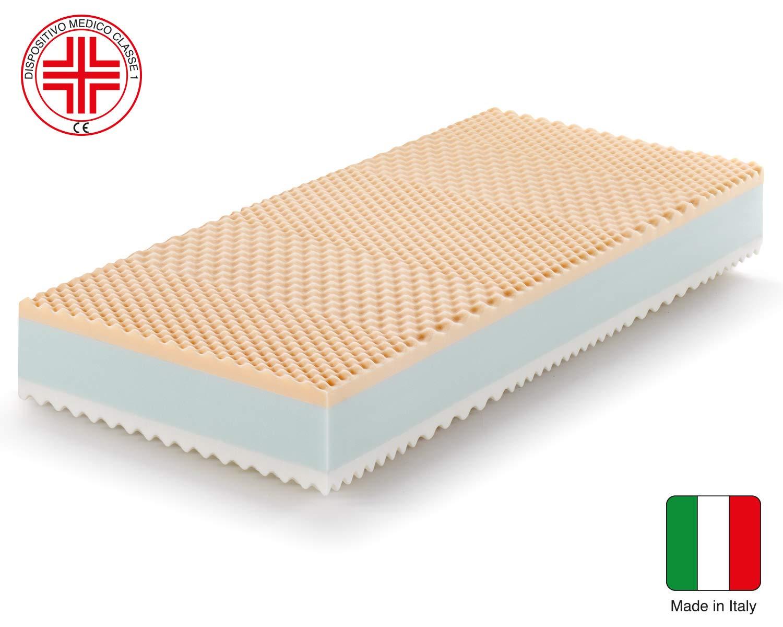 Marcapiuma - Colchón viscoelástico Cuerpo y Medio Memory 120x190 Alto 22 cm - Rainbow - H2 Medio 5 Zonas - Producto Sanitario CE - Funda desenfundable ...