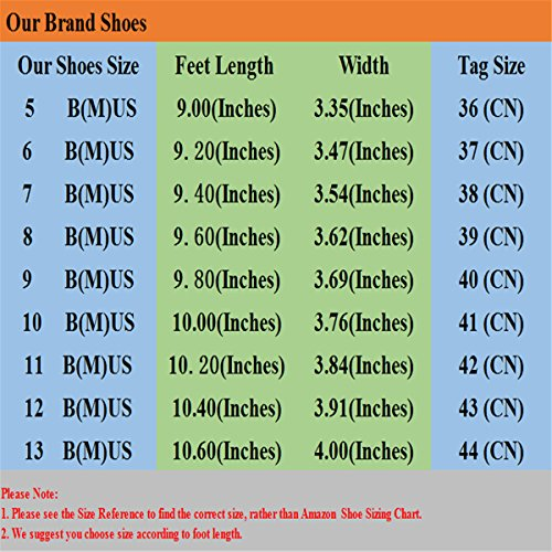 mesh Non Blue Gracosy Quick Beach Soft Dry Flat Sole Clog Hollow Shoes Sky Out On slip Breathable Sandals Lightweight SSEx6f