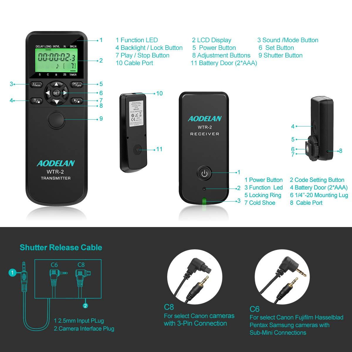 AODELAN Timelapse Telecomando Wireless Comando a distanza wireless con telecomando a due cavi per Canon Fujifilm Pentax Samsung Contax Sigma Fotocamere