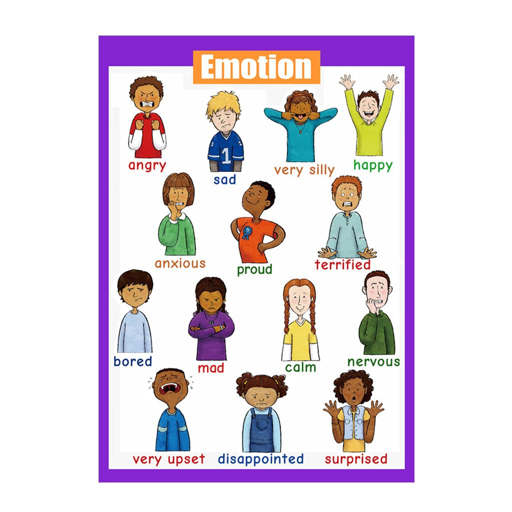 Homyl Educational Posters Wall Chart for Toddlers and Kids Perfect for Children Preschool & Kindergarten Classrooms Teach - Emotion