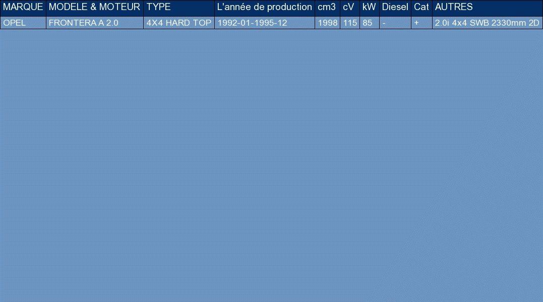 ETS-EXHAUST 5142 El sistema de silenciadores pour FRONTERA A 2.0 4X4 HARD TOP 115hp 1992-1995