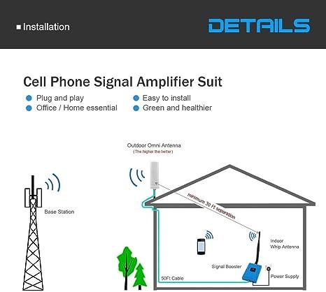 ANNTLENT Repetidor de señal Amplificador de señal de teléfono ...