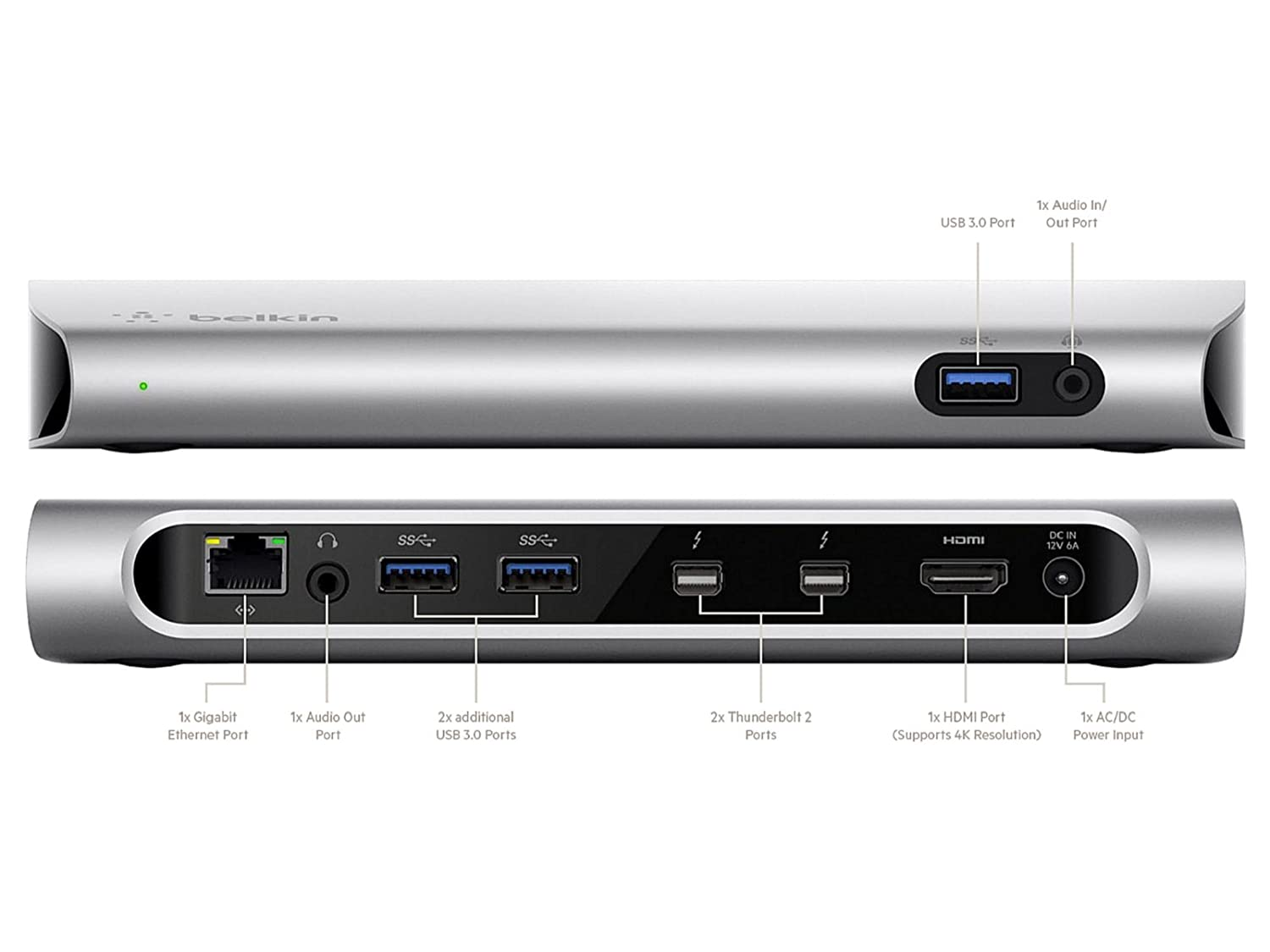 Excellent Macbook Pro Firewire Port Gallery - Electrical Circuit ...