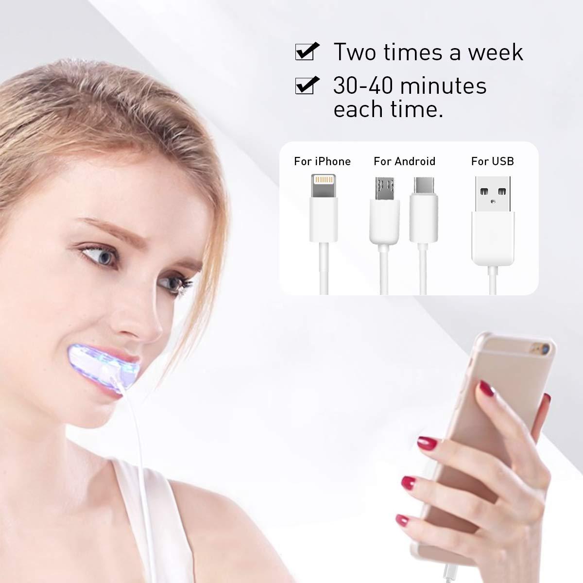 Luckyfine Kit de Blanqueamiento de Dientes Profesional, Blanqueamiento Dental - 1 Bandeja de Luz LED, Adaptadores para iPhone, Android y USB, ...