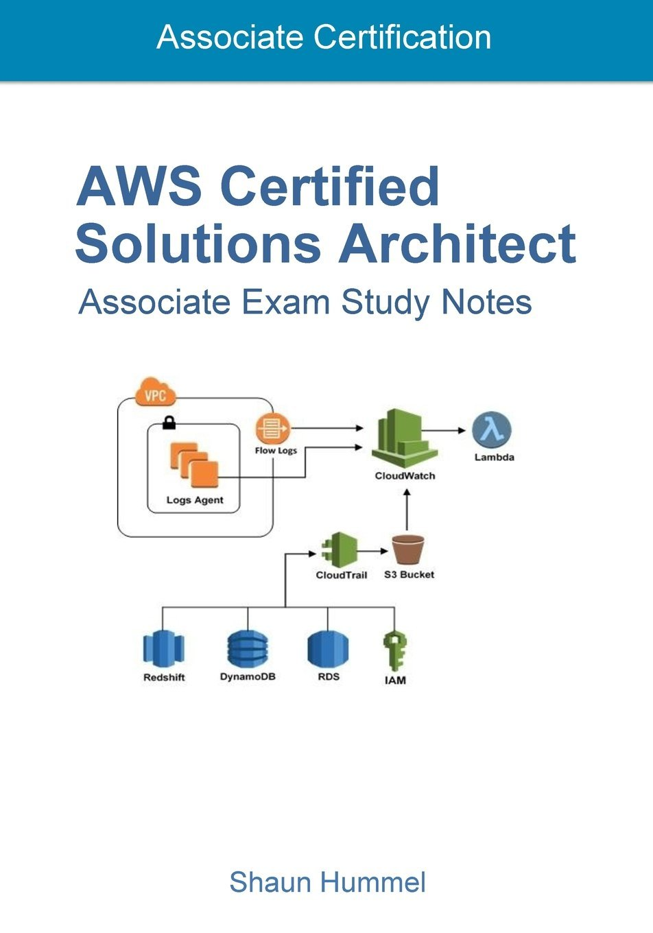Amazon Aws Certified Solutions Architect Associate Exam Study