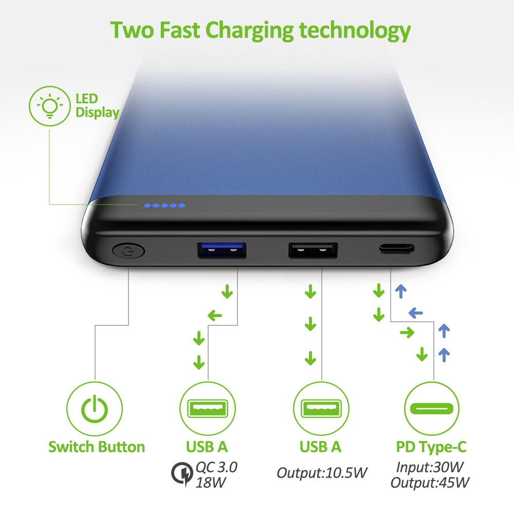 USB C Power Bank, Omars 20000 mAh PD Portable Charger Power Delivery QC Quick Charge 3.0 USB with 45W USB C Ouput for USB C Laptops 2017 MacBook Pro, Nintendo Switch, iPhone X/8/8+