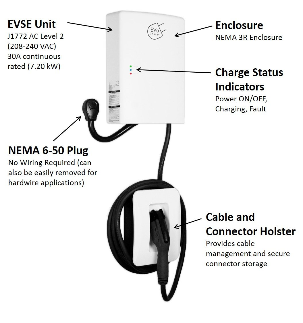 Evocharge Evse 30 Amp 72 Kw Level 2 Ev Charger Wiring As Well Diagram For Nema 6 20p Plug Along With Outdoor Rated Ul Safety Certified 18 Ft Cable Connector Holster 2yr Warranty