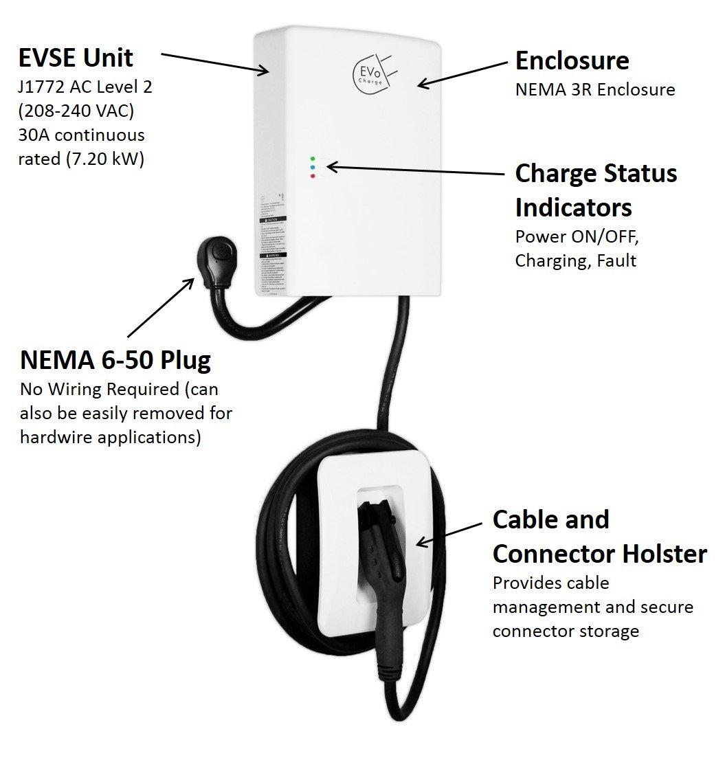 Amazon.com: EVoCharge EVSE 30 Amp (7.2 kW) Level 2 EV Charger ...