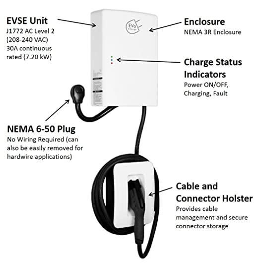 amazon com evocharge evse 30 amp 7 2 kw level 2 ev charger amazon com evocharge evse 30 amp 7 2 kw level 2 ev charger outdoor rated ul safety certified 18 ft cable connector holster plug in or hardwire