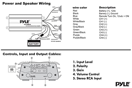 wiring diagram for pyle radio wire center u2022 rh naiadesign co pyle stereo wiring diagram Boss Car Stereo Wiring Diagram