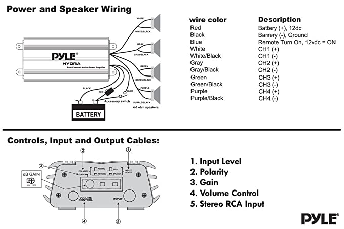 Pyle Marine Amp Wiring Diagram - Wiring Diagram Experts on 2 channel amp wiring diagram, car stereo amp wiring diagram, amplifier installation diagram, subwoofer wiring diagram, car audio wiring diagram, 4 channel amplifier specification, guitar amp wiring diagram, 4 channel car amplifier hookup, sub and amp wiring diagram, speaker wiring diagram, 6 channel amp wiring diagram, 4 channel stereo amplifier, led light wiring diagram, 4 channel audio amplifier, monitor wiring diagram, amp meter wiring diagram, car amplifier install diagram, 4 channel high imut conection, 02 avalanche radio wiring diagram, dual car amp wiring diagram,