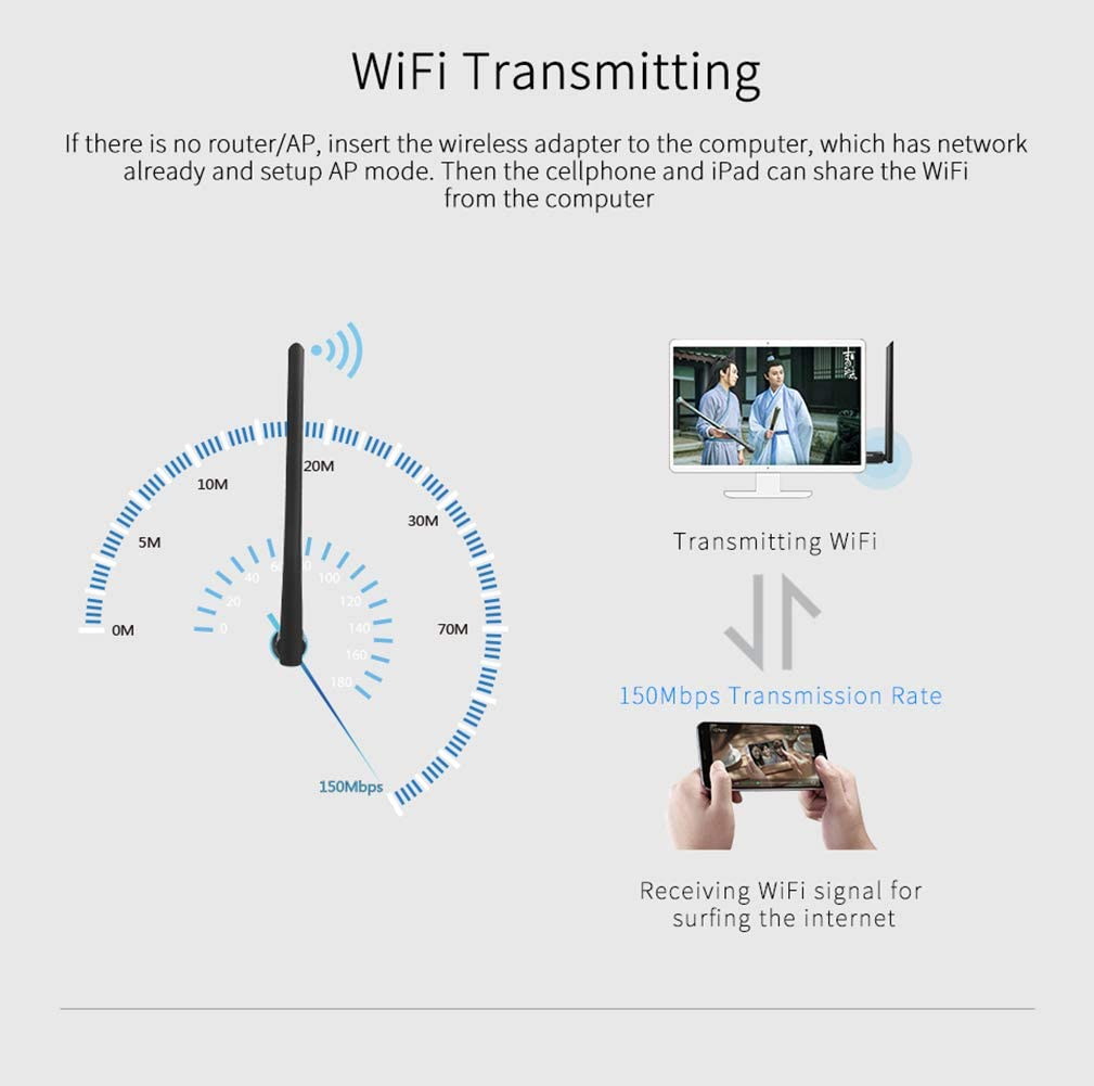 2.4 Ghz WiFi Dongle Wireless Network Adapter,for PC//Desktop//Laptop,Compatible with Windows 7//8//8.1//10 YINSY USB WiFi Adapter