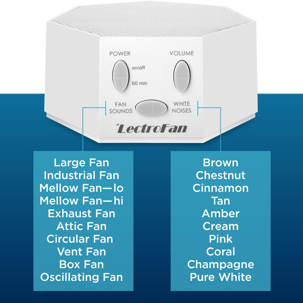 Galleon Lectrofan High Fidelity White Noise Machine With
