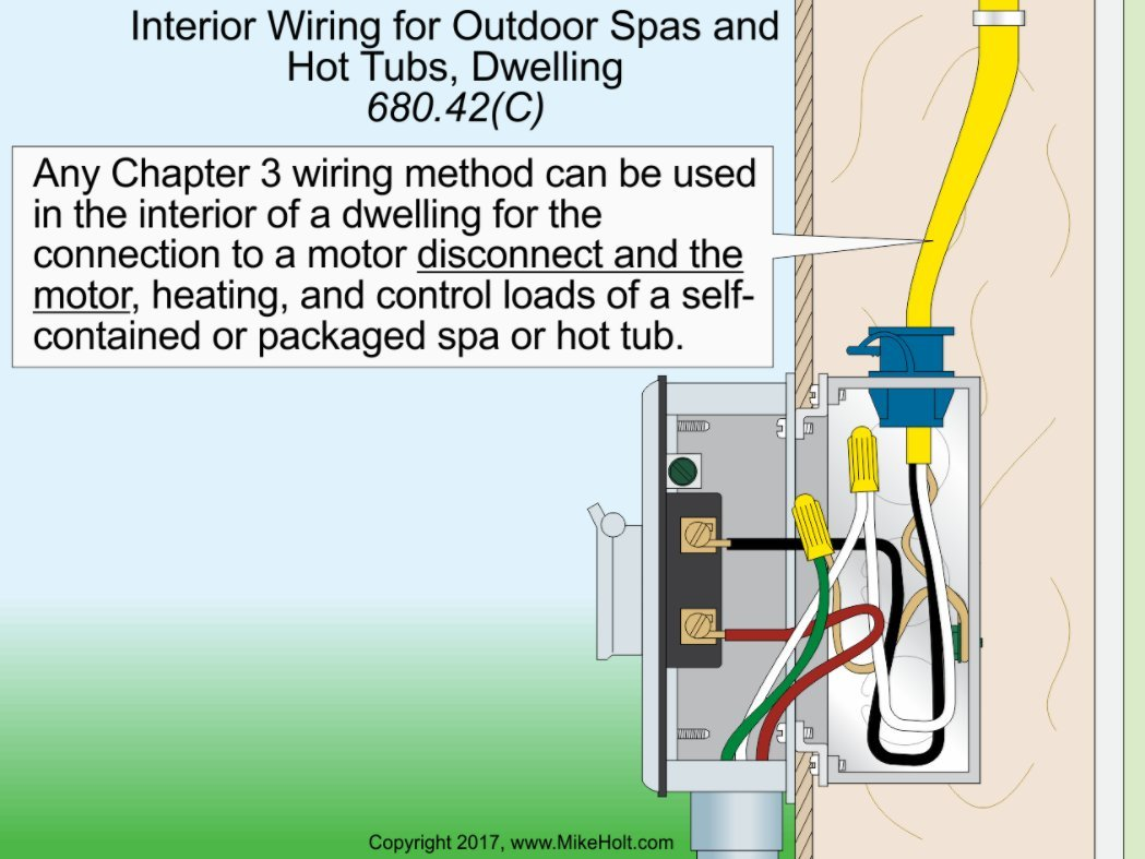 Mike Holts Illustrated Guide To Understanding The National House Wiring Quiz Electrical Code Vol2 Based On 2017 Nec Holt 9780990395362 Books