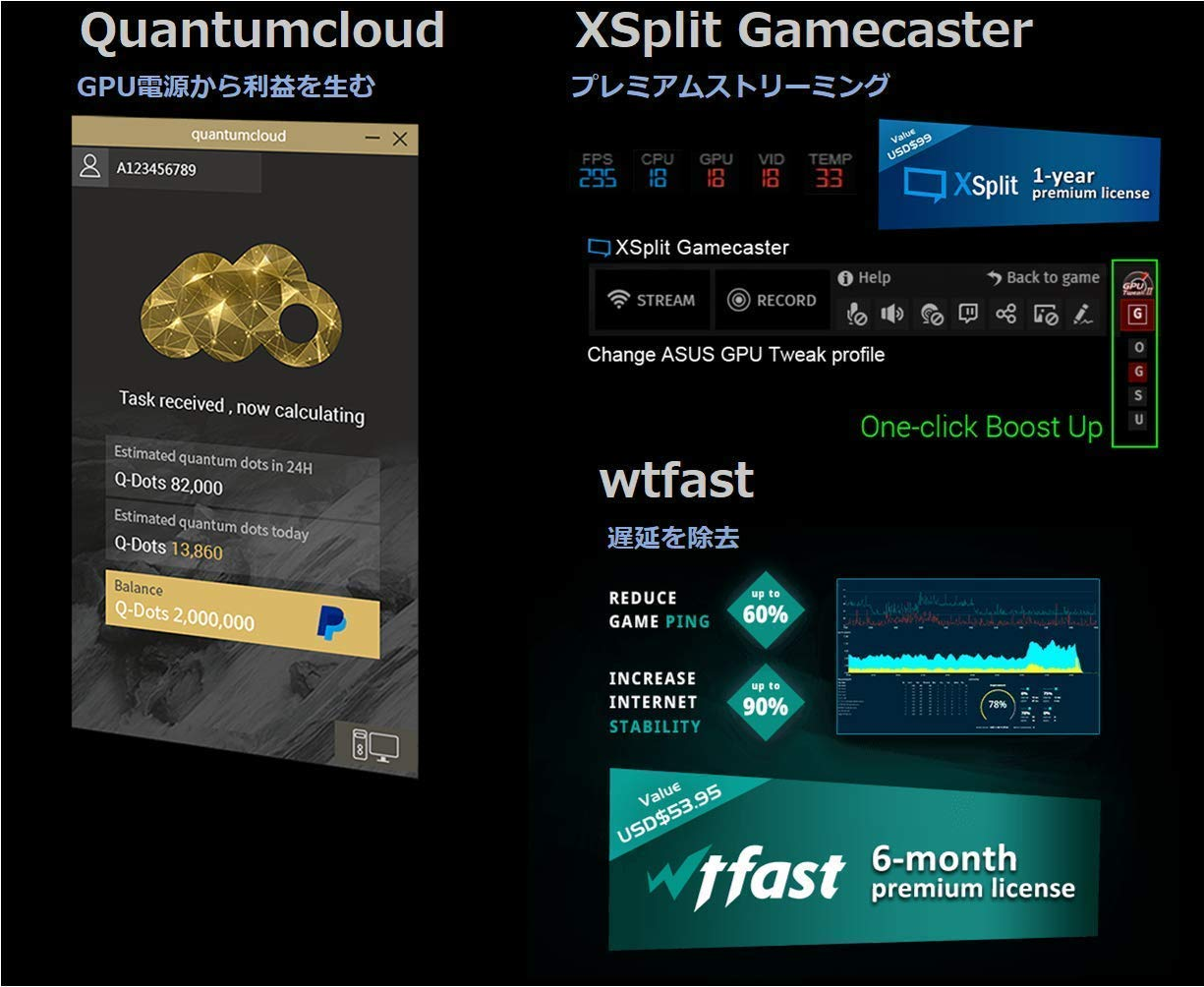 ASUS GeForce RTX 2070 8G EVO Turbo Edition GDDR6 HDMI DP 1.4 Graphics Card (TURBO-RTX2070-8G-EVO) by ASUS (Image #9)