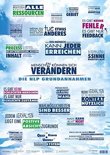 NLP Grundannahmen Poster (2018) -Menschen können sich verändern (DINA2 - Hochformat - glänzend mit UV-Lack)